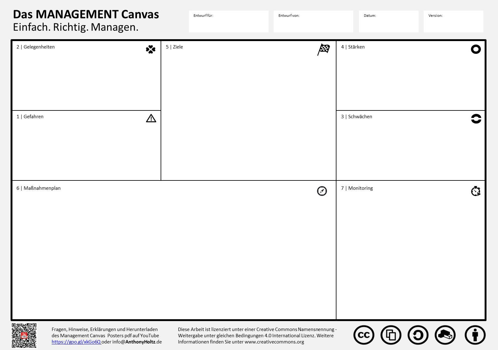 Management Canvas - Die klare Leinwand